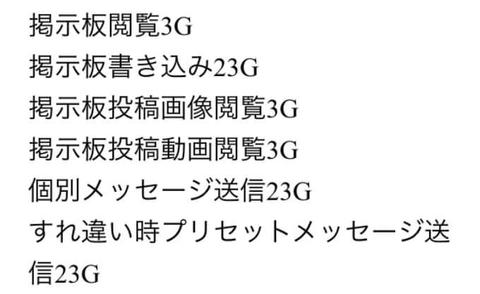 α-Chat(アルファチャット)の料金