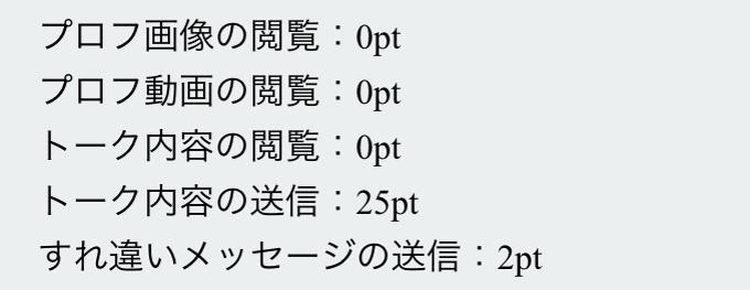 an×2(アンジー)の料金