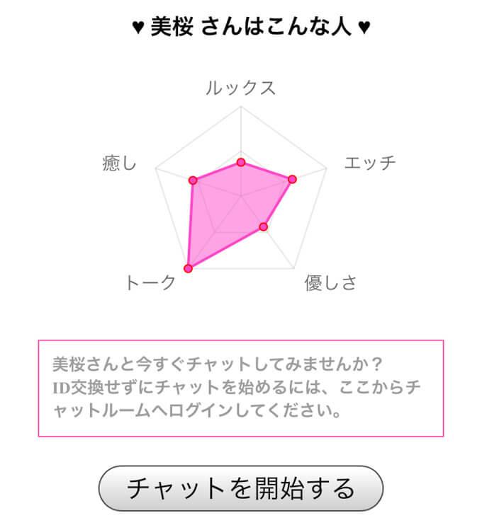 LOVEコンパスの美桜2