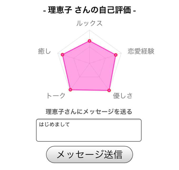 チャットアプリde出会いのりえこ2