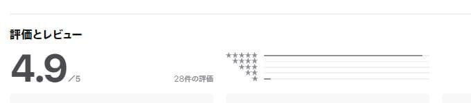 麻衣子(マイコ)の評価