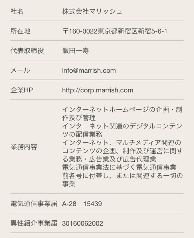 マリッシュの運営情報