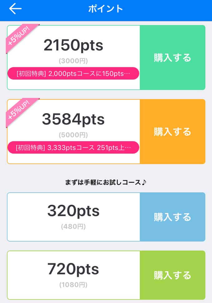 Easyの料金③