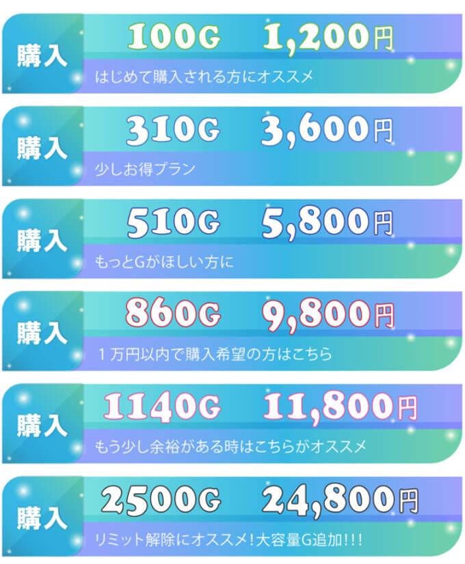 LOVELINEの料金②
