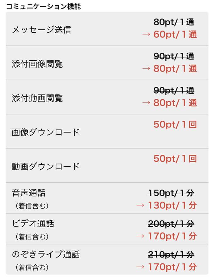 Aizuの料金②