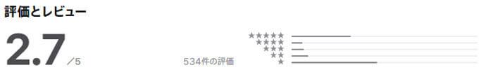 MixChatの評判