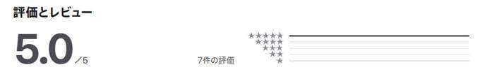 恋游アプリの評判