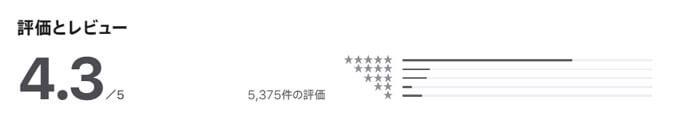 ひまトーク+の評判
